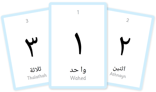 Arabic Number flashcards