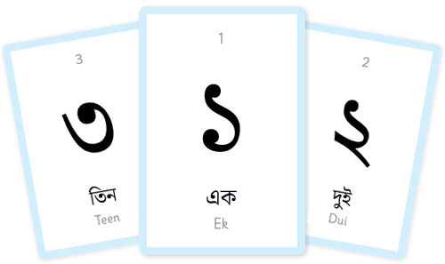 Bengali Number flashcards
